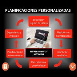 Planificaciones personalizadas